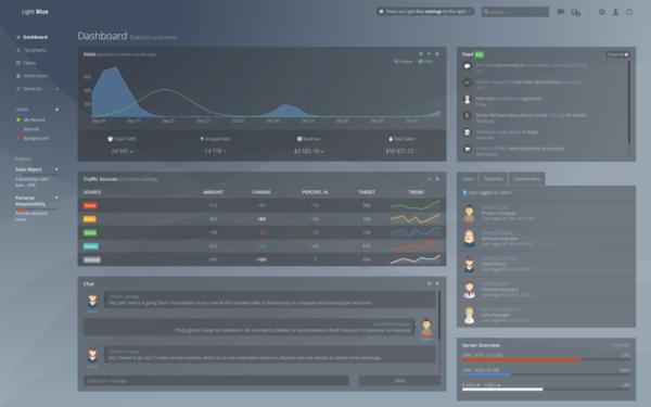 Light Blue Dashboard Lite Free Bootstrap Admin Dashboard Template