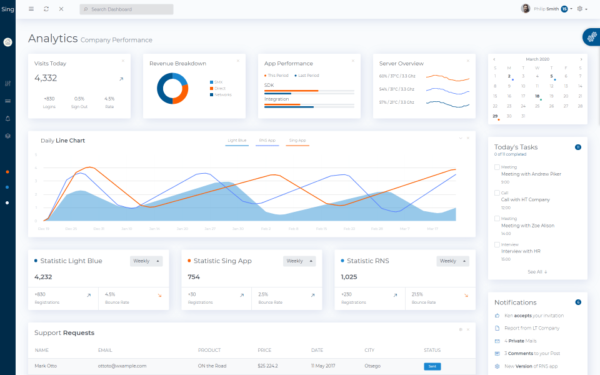 Sing App Html5 Lite Free and Open Source Bootstrap Admin Dashboard Template 3
